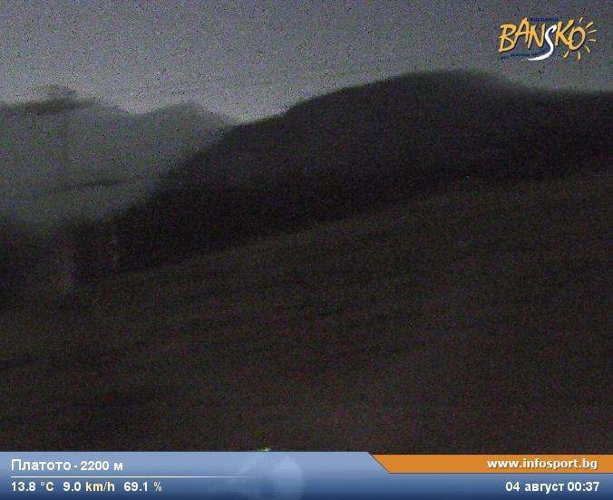 Webcam de la Estación de Esquí de Bansko