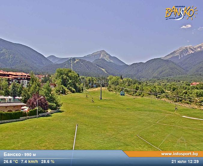 Bansko Ski Camera